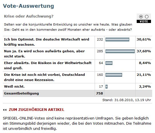 Krise oder Aufschwung? Eine Spiegel Online-Umfrage vom 19.08.2010