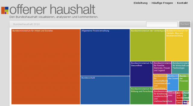 http://bund.offenerhaushalt.de/
