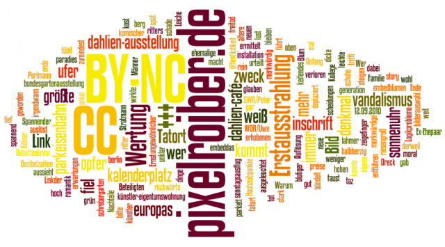 Wordle 2010