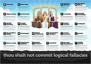 eine infografik mit den häufigsten fehlschlüssen zum ausdrucken...